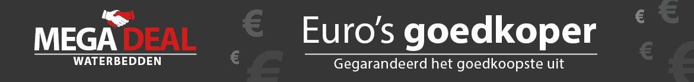 Euro's goedkoper